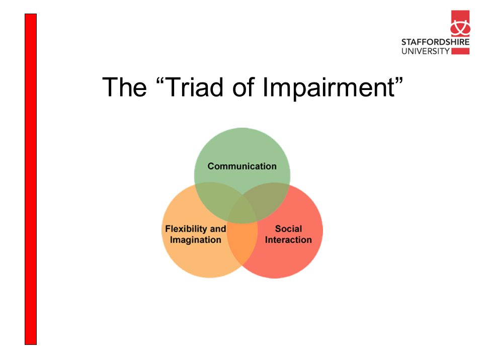 The Triad of Impairment