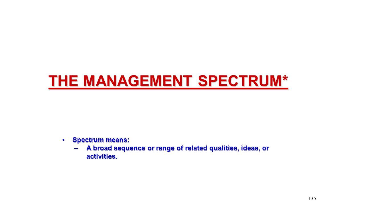 THE MANAGEMENT SPECTRUM*