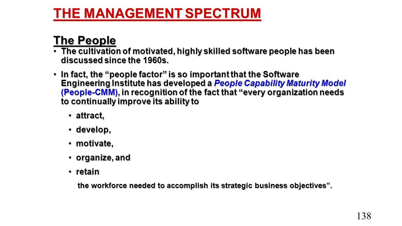 THE MANAGEMENT SPECTRUM
