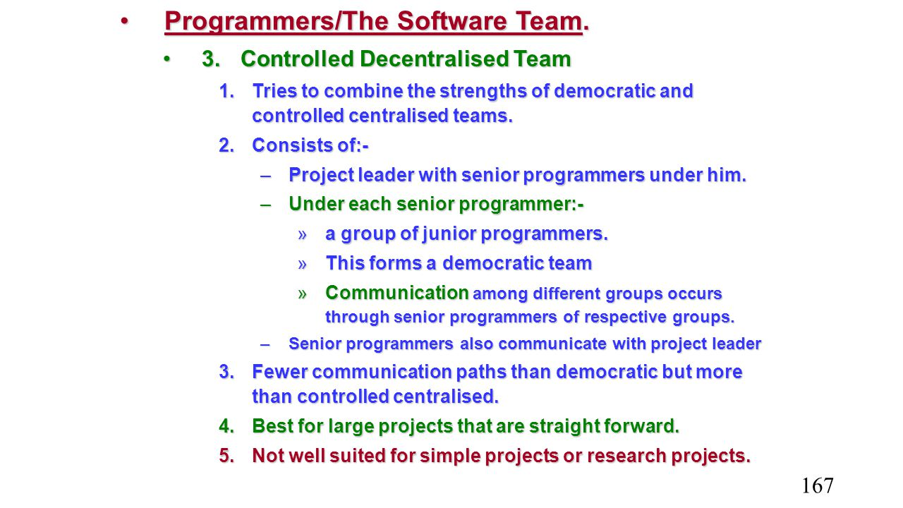 Programmers/The Software Team.