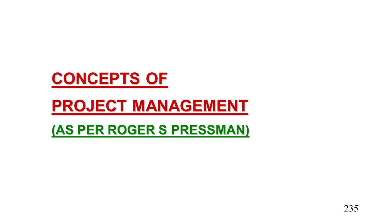 CONCEPTS OF PROJECT MANAGEMENT (AS PER ROGER S PRESSMAN)