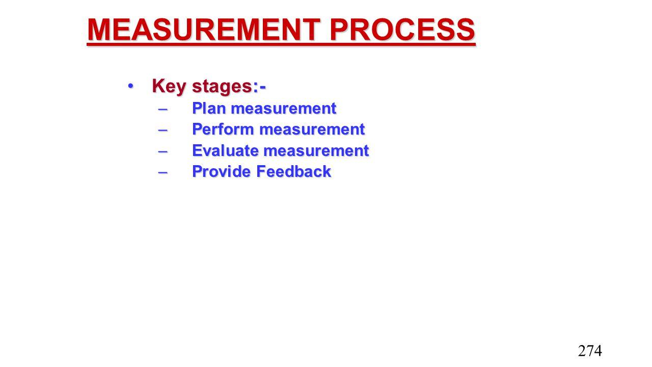 MEASUREMENT PROCESS Key stages:- Plan measurement Perform measurement