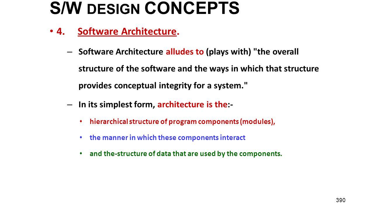 S/W DESIGN CONCEPTS 4. Software Architecture.