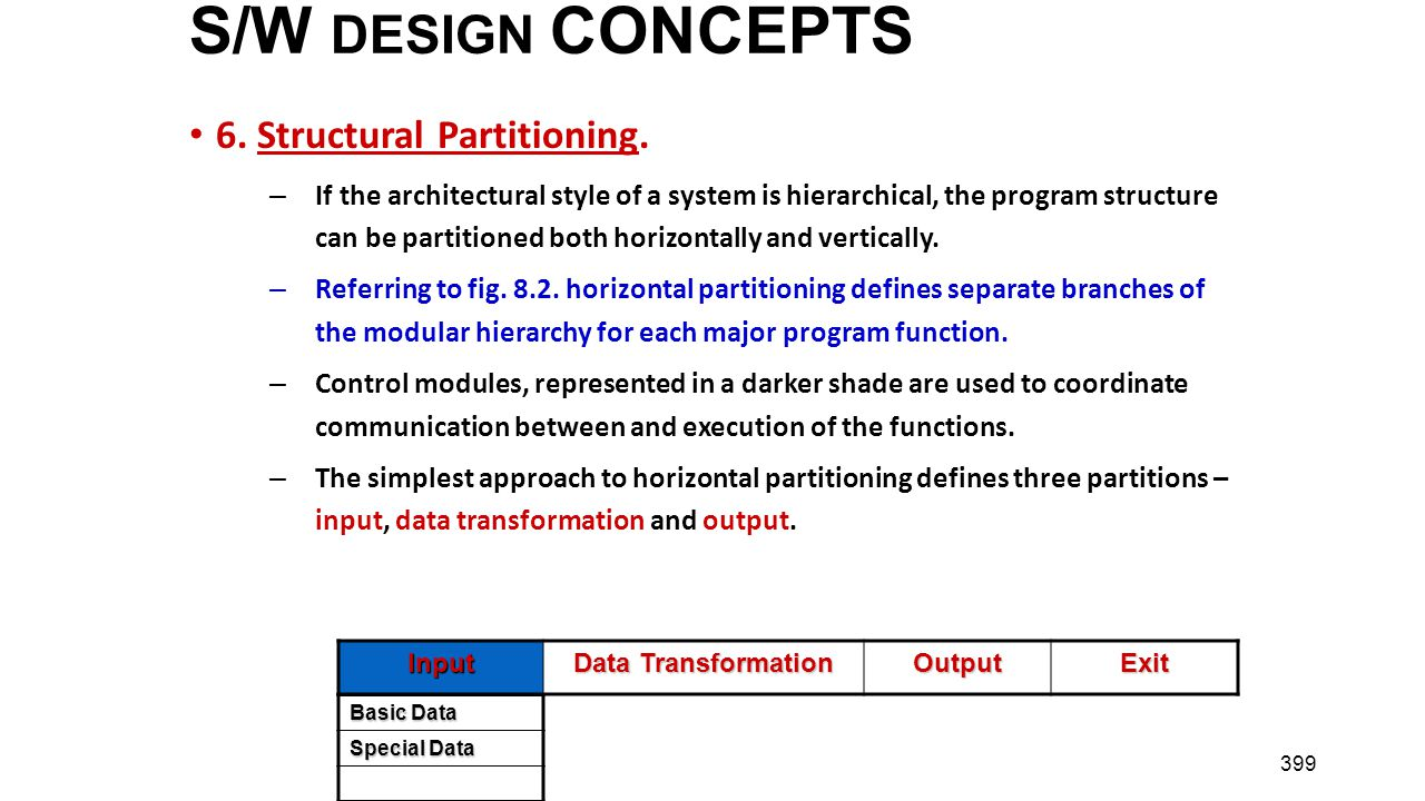 S/W DESIGN CONCEPTS 6. Structural Partitioning.