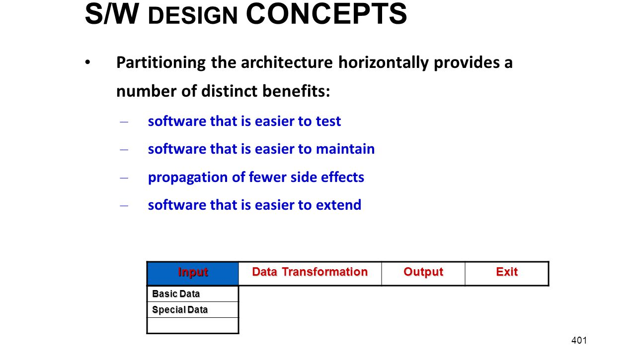 S/W DESIGN CONCEPTS Partitioning the architecture horizontally provides a number of distinct benefits: