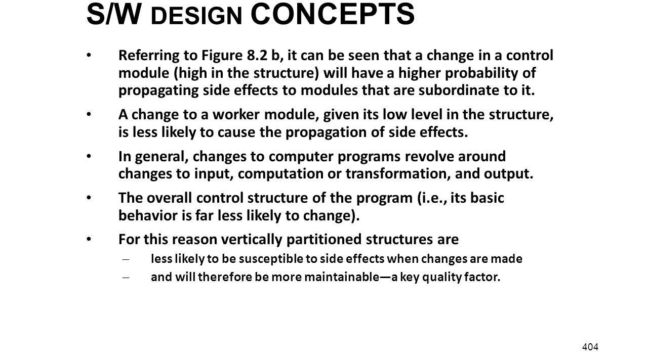 S/W DESIGN CONCEPTS