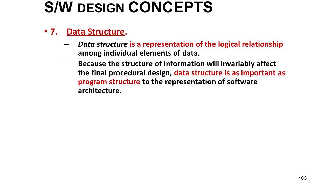 S/W DESIGN CONCEPTS 7. Data Structure.