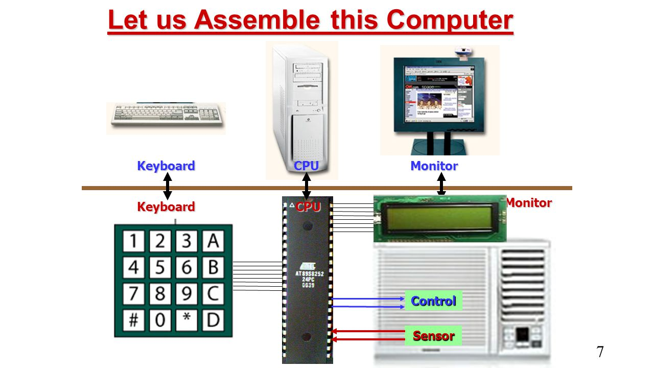 Let us Assemble this Computer