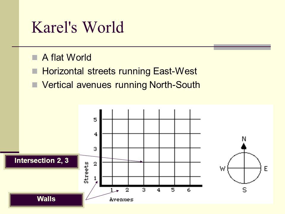 Karel s World A flat World Horizontal streets running East-West