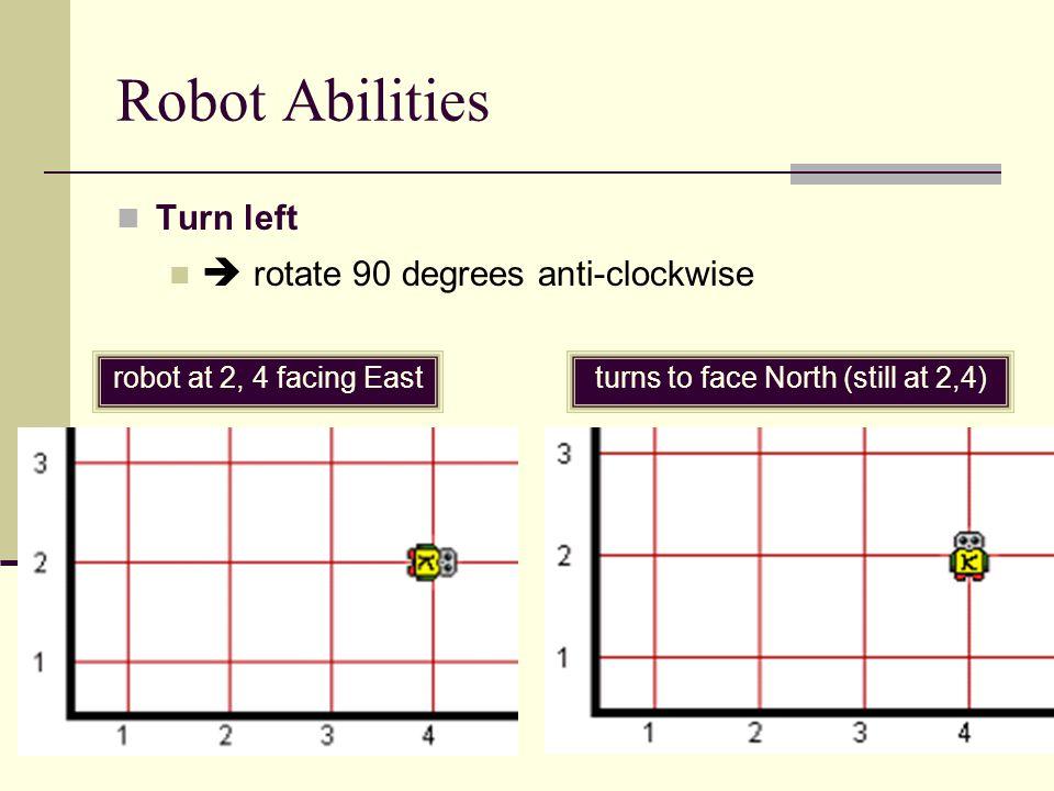turns to face North (still at 2,4)