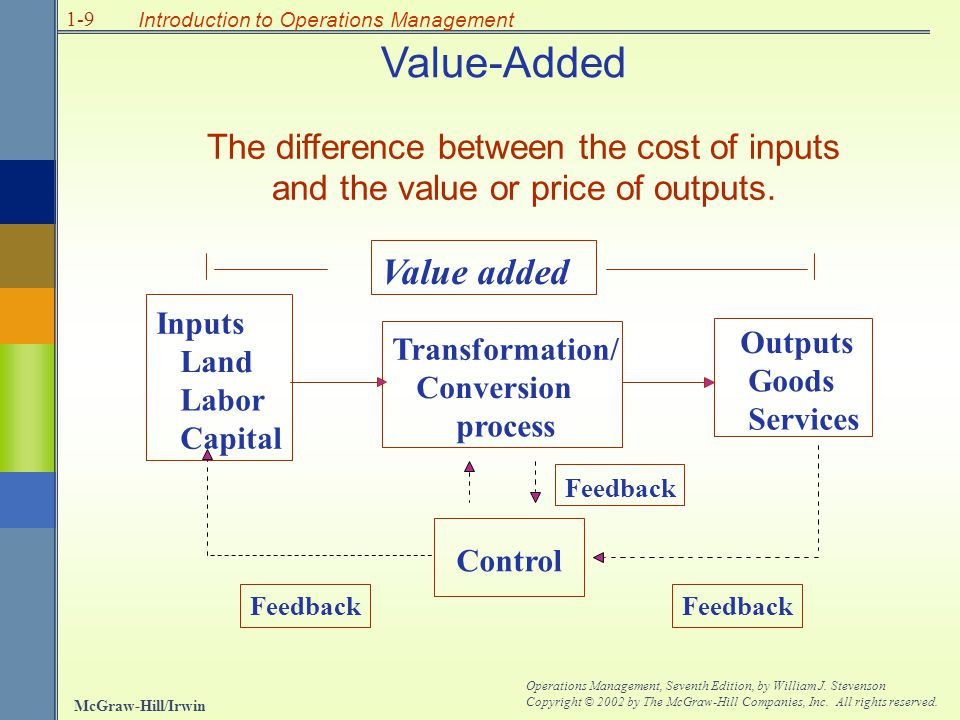 Value-Added Value added