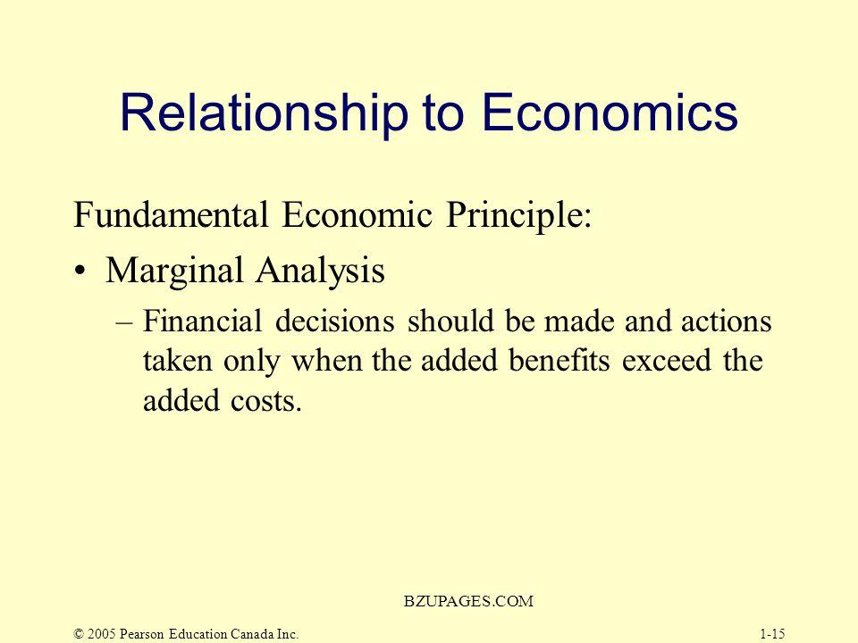 Relationship to Economics