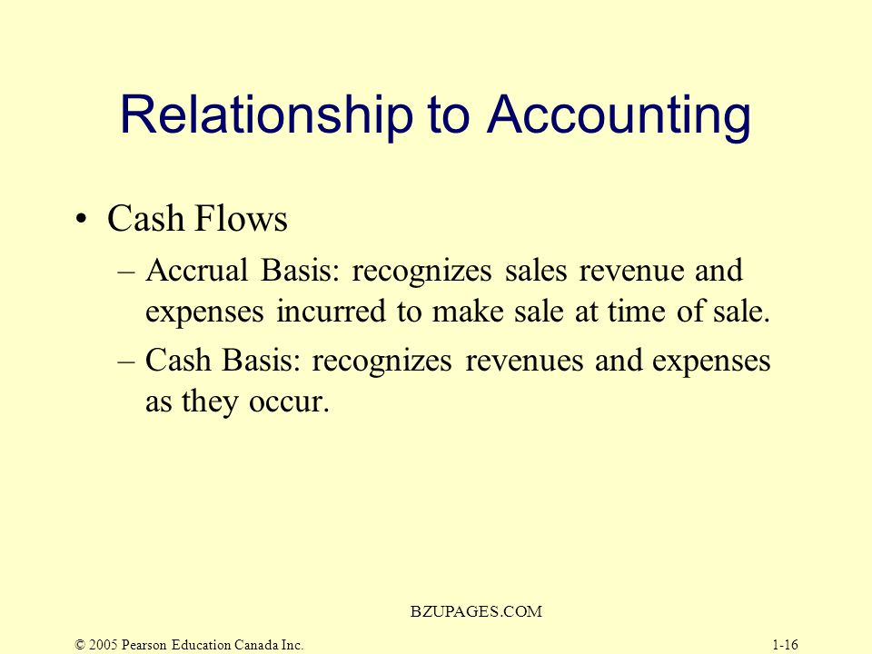 Relationship to Accounting