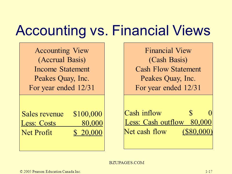 Accounting vs. Financial Views