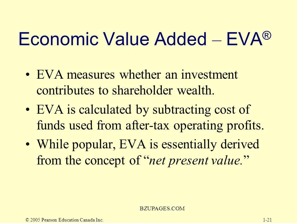 Economic Value Added – EVA®