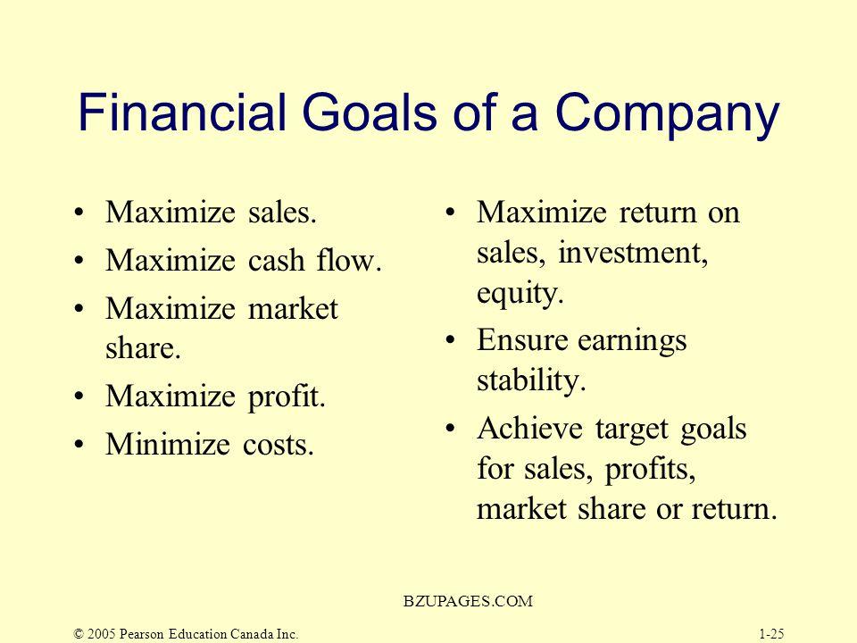 Financial Goals of a Company