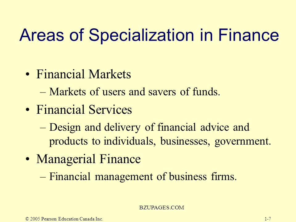Areas of Specialization in Finance