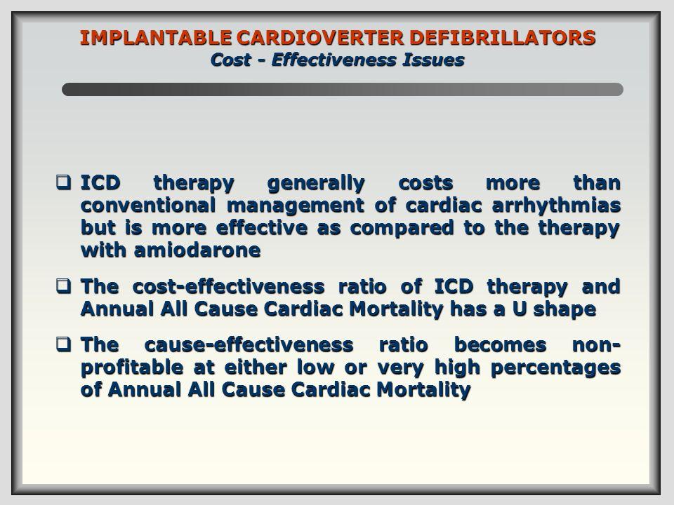 IMPLANTABLE CARDIOVERTER DEFIBRILLATORS Cost - Effectiveness Issues