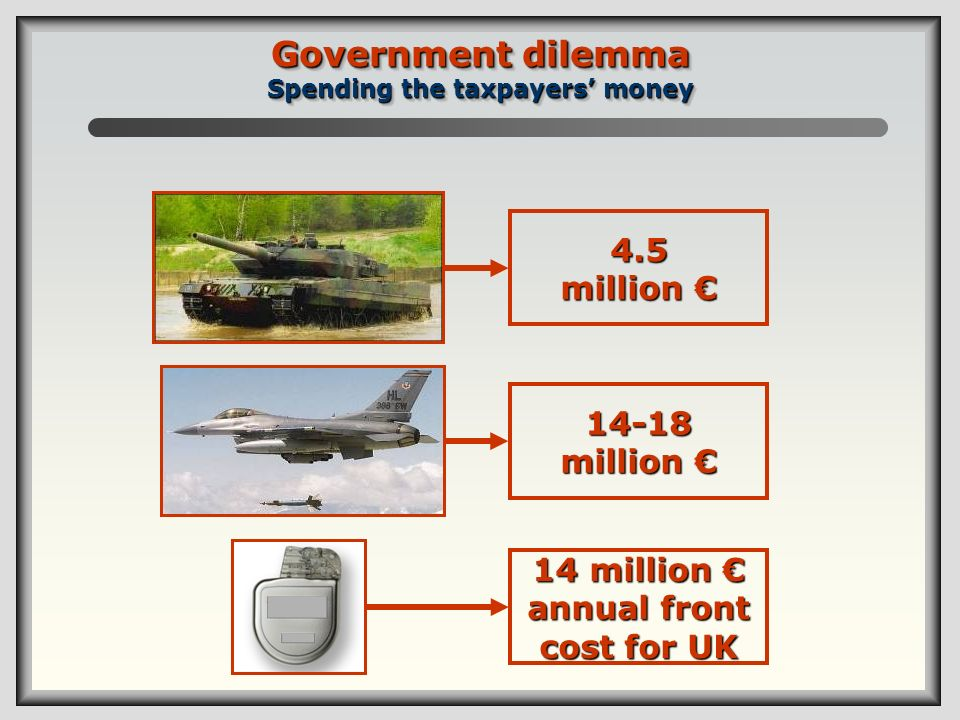 Government dilemma Spending the taxpayers' money