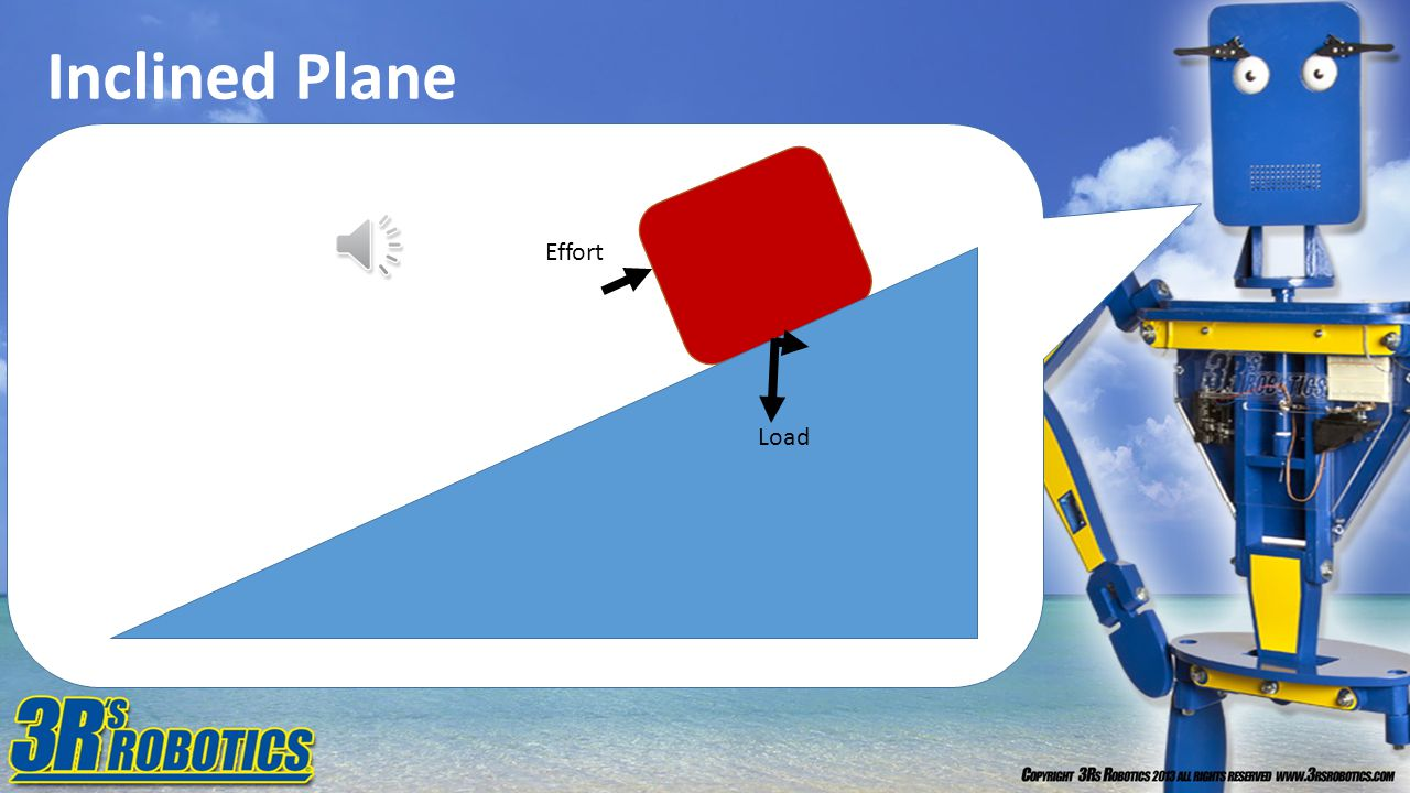 Inclined Plane Effort Load