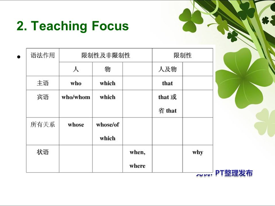 2. Teaching Focus