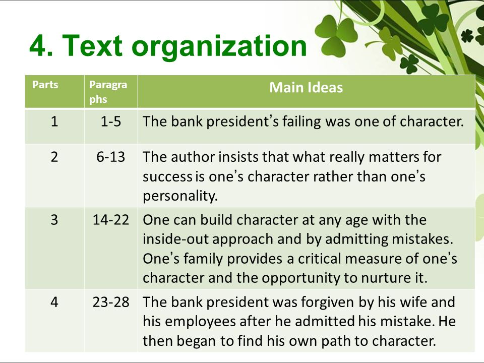 4. Text organization Main Ideas 1 1-5