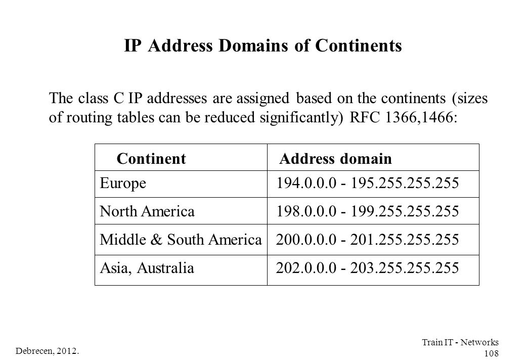 IP Address Domains of Continents