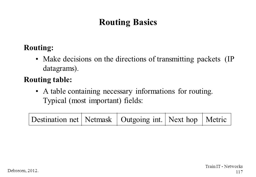 Routing Basics Routing: