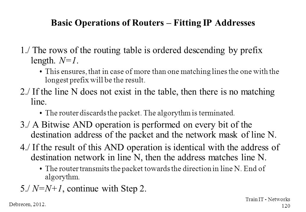 Basic Operations of Routers – Fitting IP Addresses