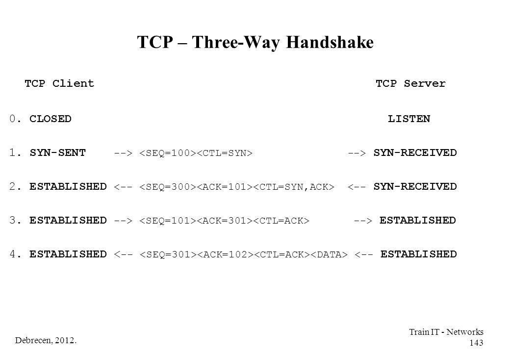 TCP – Three-Way Handshake