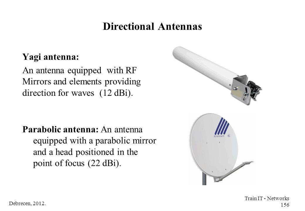 Directional Antennas Yagi antenna: