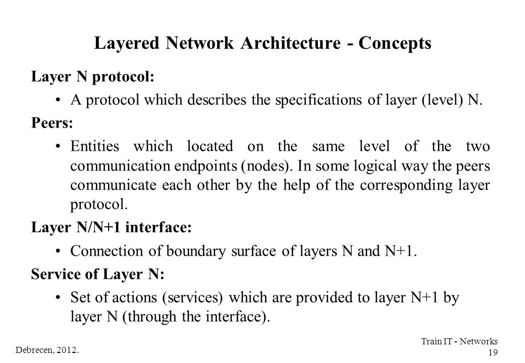 Layered Network Architecture - Concepts