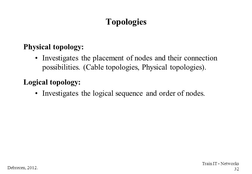 Topologies Physical topology: