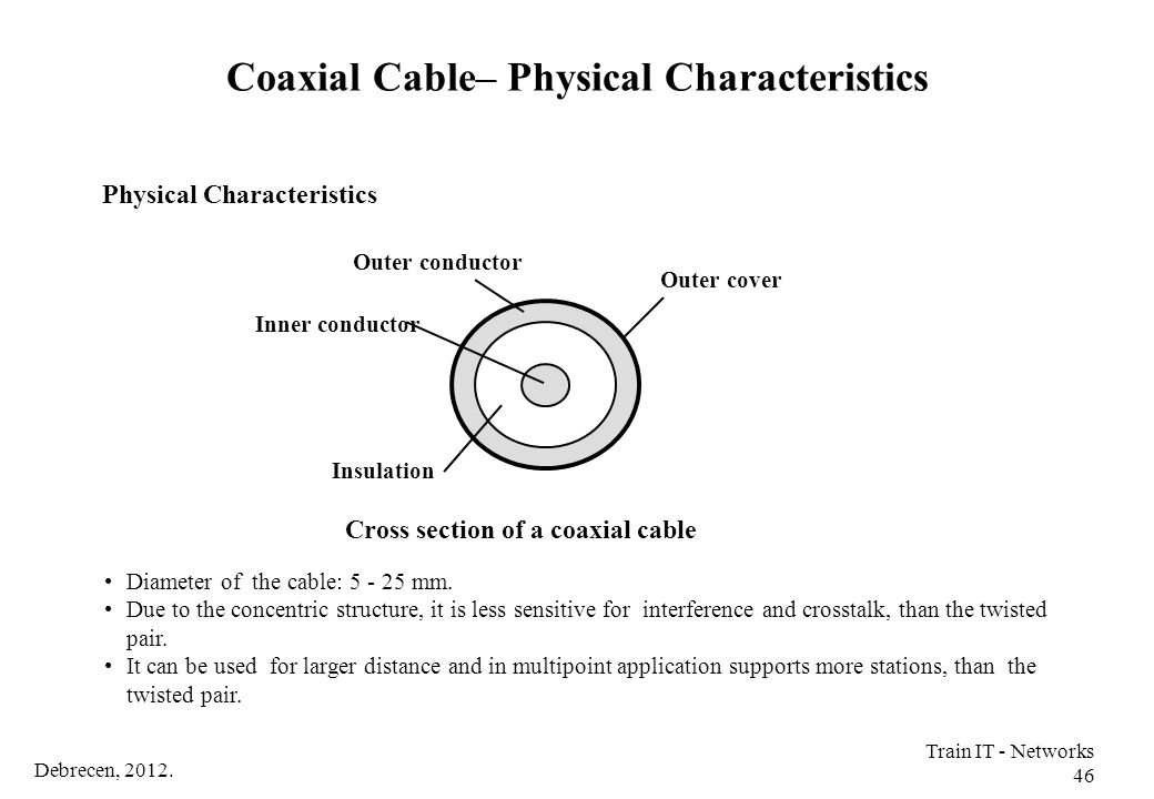 Coaxial Cable– Physical Characteristics