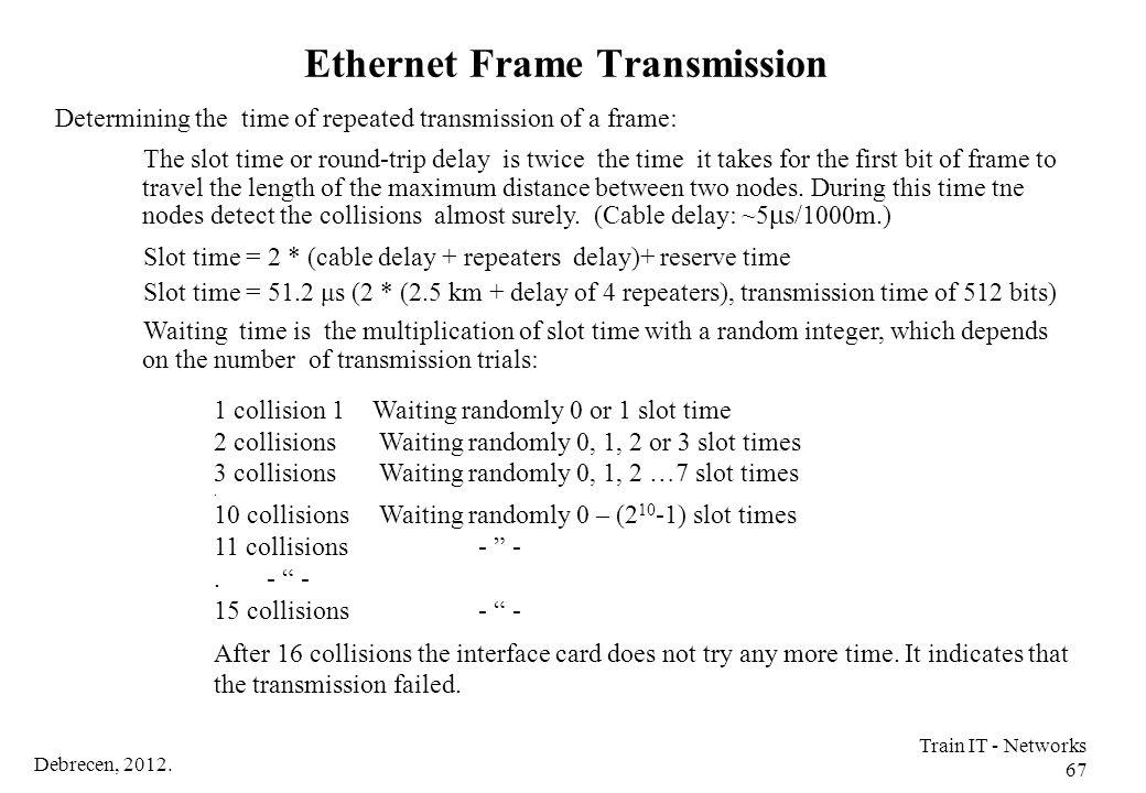 Ethernet Frame Transmission