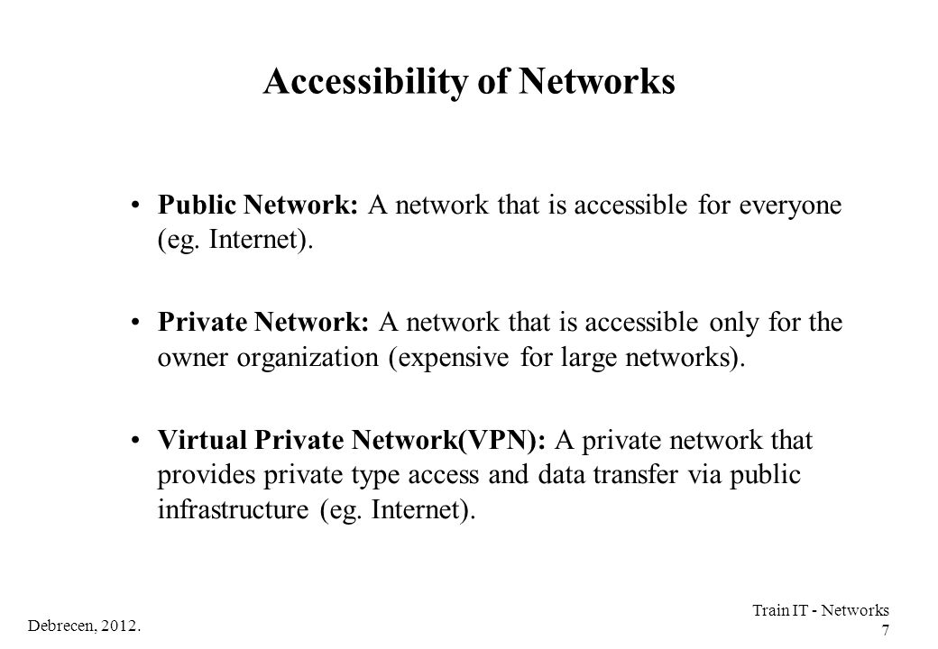 Accessibility of Networks