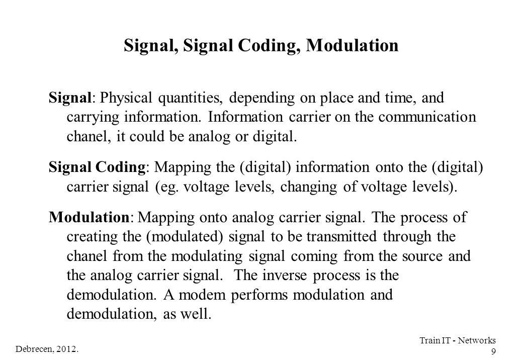 Signal, Signal Coding, Modulation