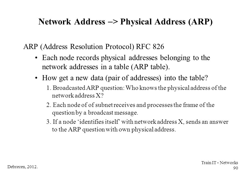 Network Address -> Physical Address (ARP)