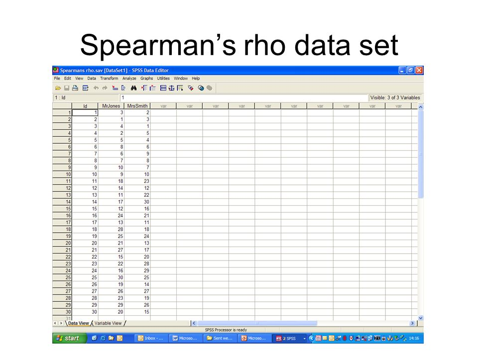 Spearman's rho data set