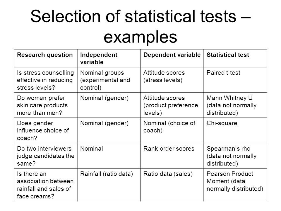 Selection of statistical tests –examples