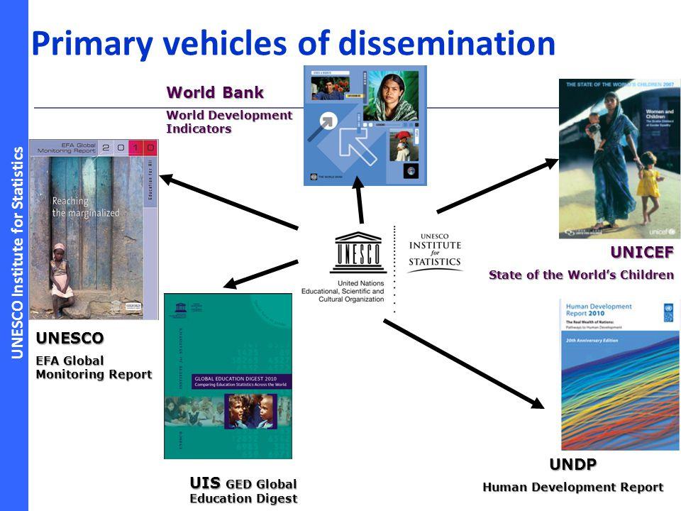 Primary vehicles of dissemination
