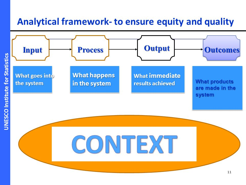 Analytical framework- to ensure equity and quality