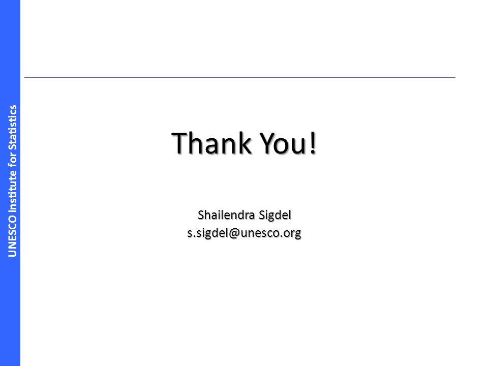 Thank You! Shailendra Sigdel s.sigdel@unesco.org