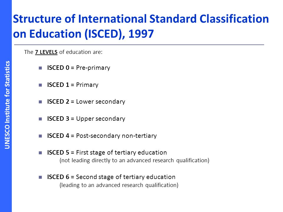 Structure of International Standard Classification on Education (ISCED), 1997