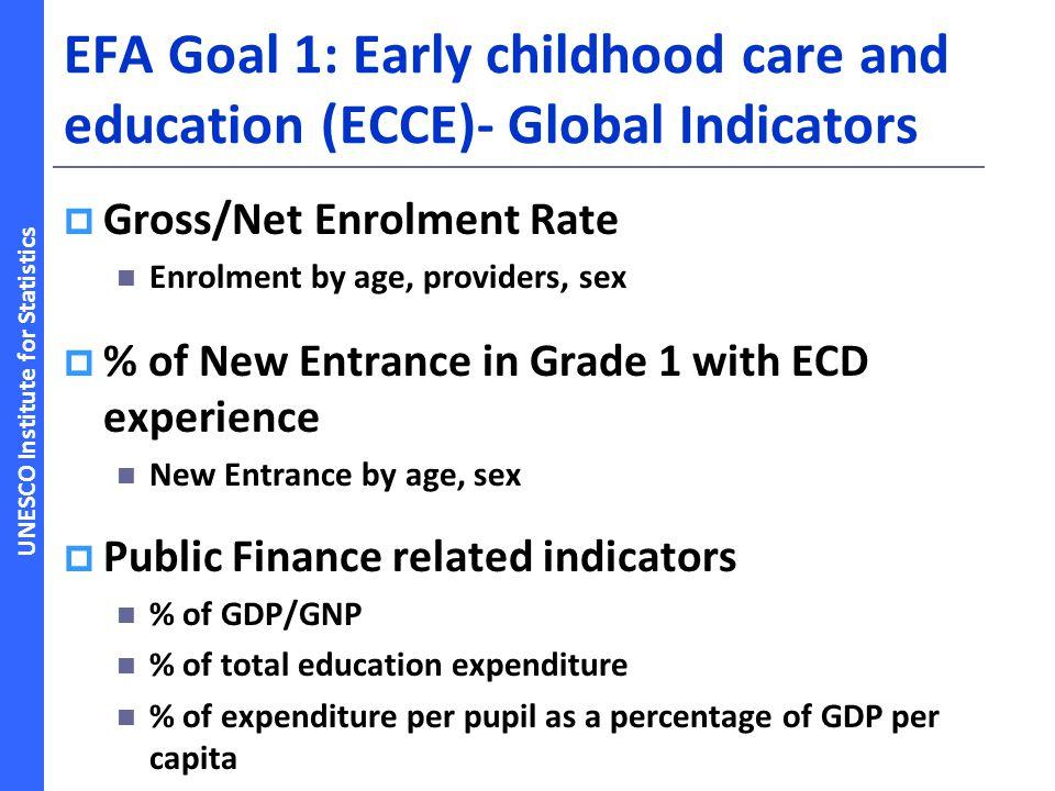 EFA Goal 1: Early childhood care and education (ECCE)- Global Indicators