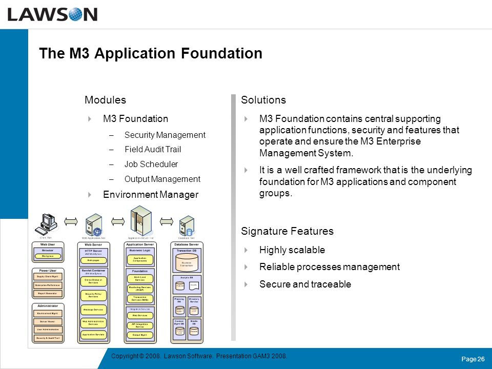 The M3 Application Foundation
