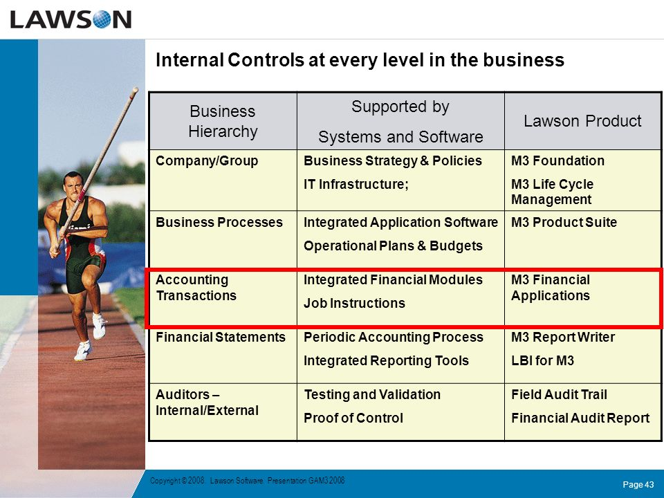 Internal Controls at every level in the business
