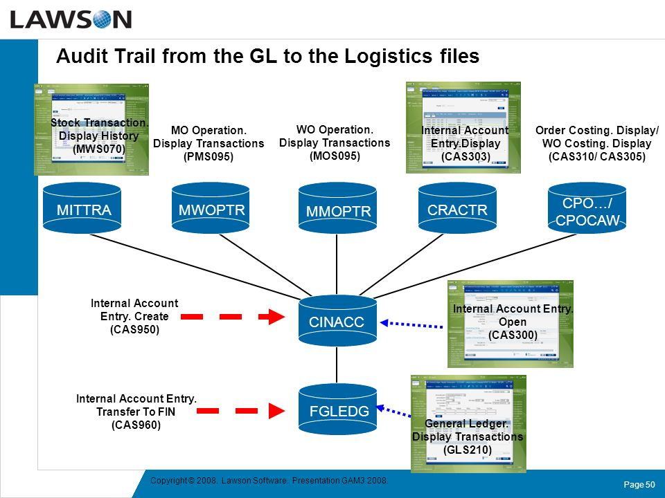 Audit Trail from the GL to the Logistics files