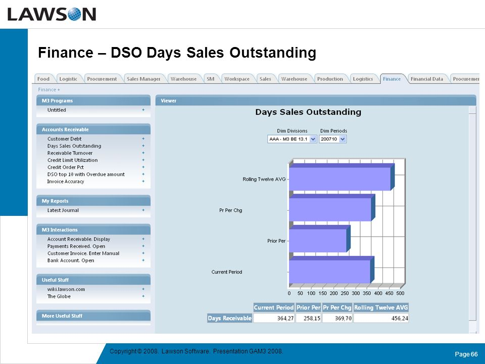 Finance – DSO Days Sales Outstanding