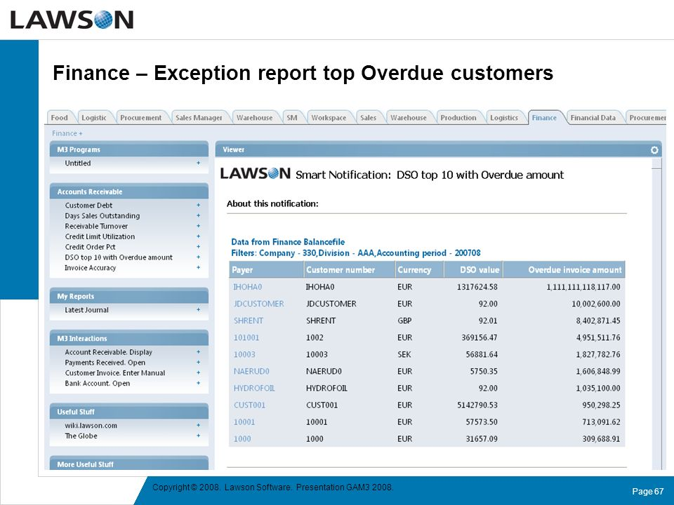Finance – Exception report top Overdue customers